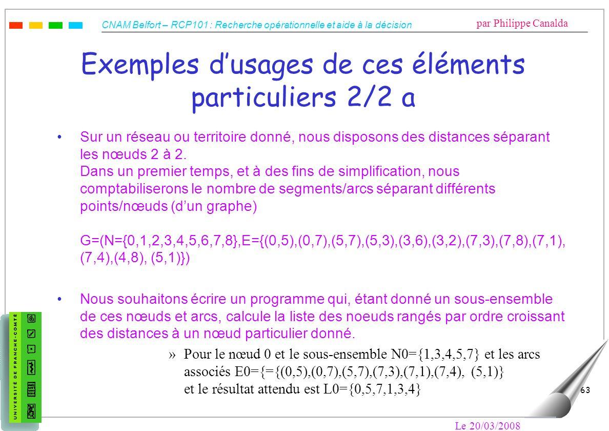 CNAM Belfort – RCP101 : Recherche opérationnelle et aide à la décision par Philippe Canalda Le 20/03/2008 63 Exemples dusages de ces éléments particul