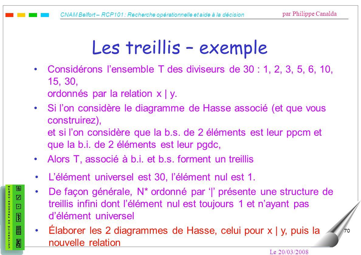 CNAM Belfort – RCP101 : Recherche opérationnelle et aide à la décision par Philippe Canalda Le 20/03/2008 70 Les treillis – exemple Considérons lensem