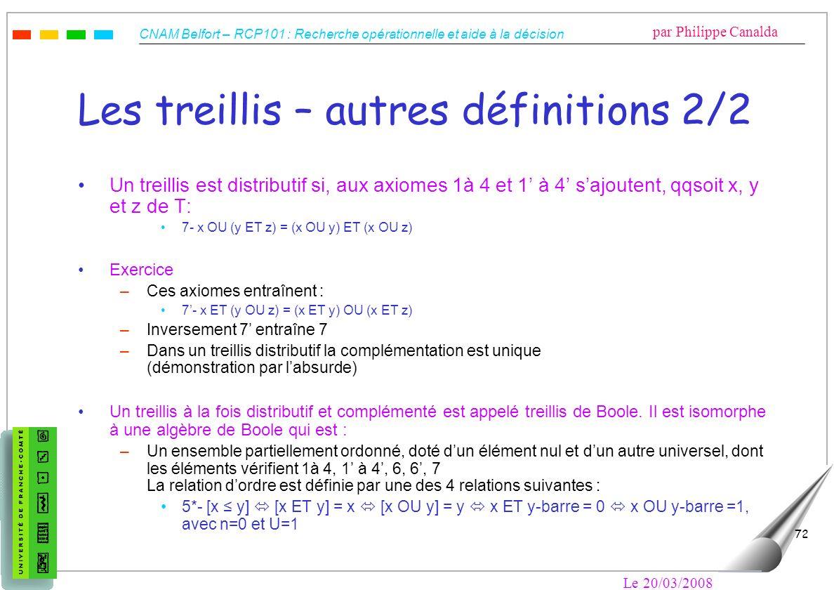 CNAM Belfort – RCP101 : Recherche opérationnelle et aide à la décision par Philippe Canalda Le 20/03/2008 72 Les treillis – autres définitions 2/2 Un