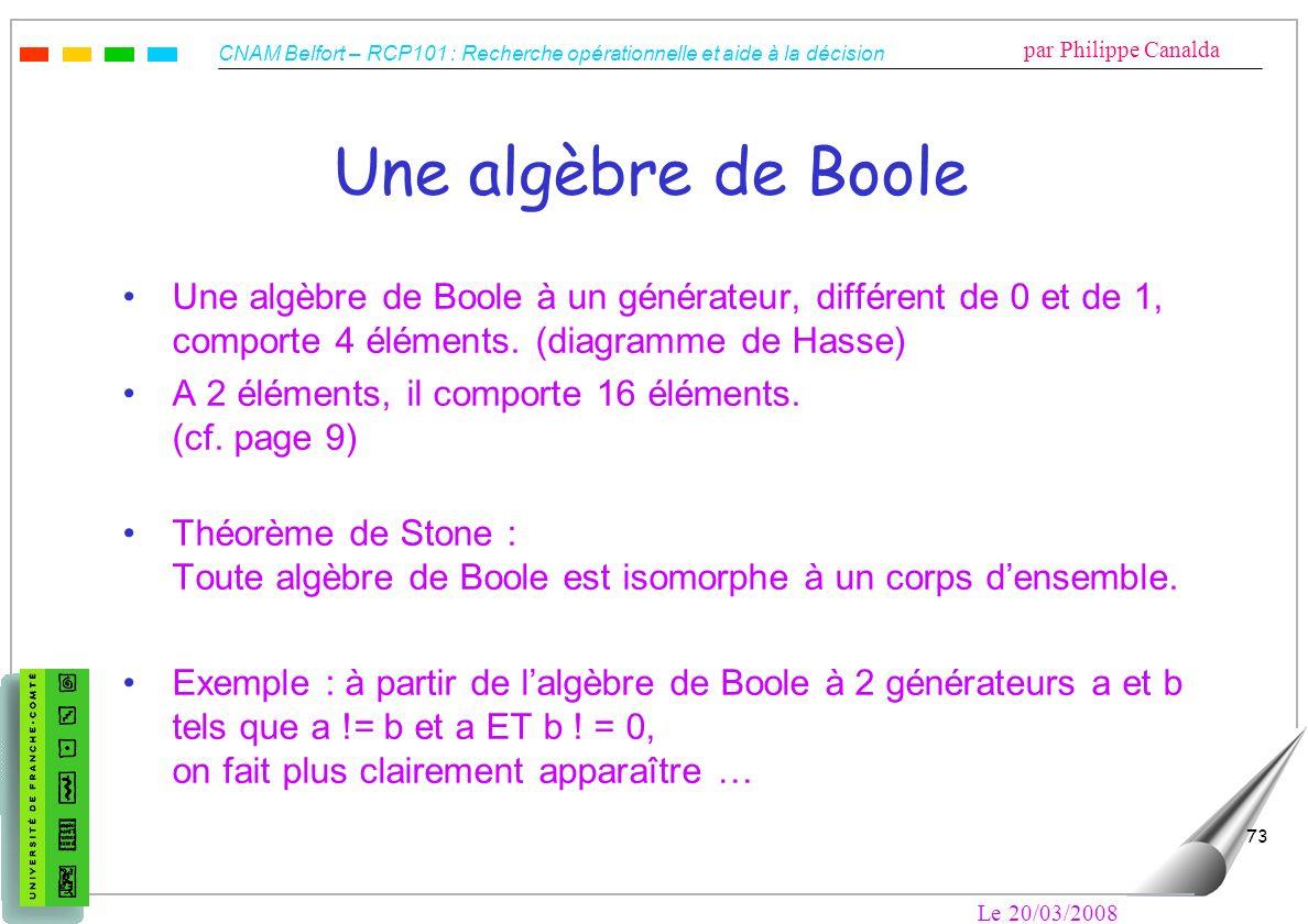 CNAM Belfort – RCP101 : Recherche opérationnelle et aide à la décision par Philippe Canalda Le 20/03/2008 73 Une algèbre de Boole Une algèbre de Boole