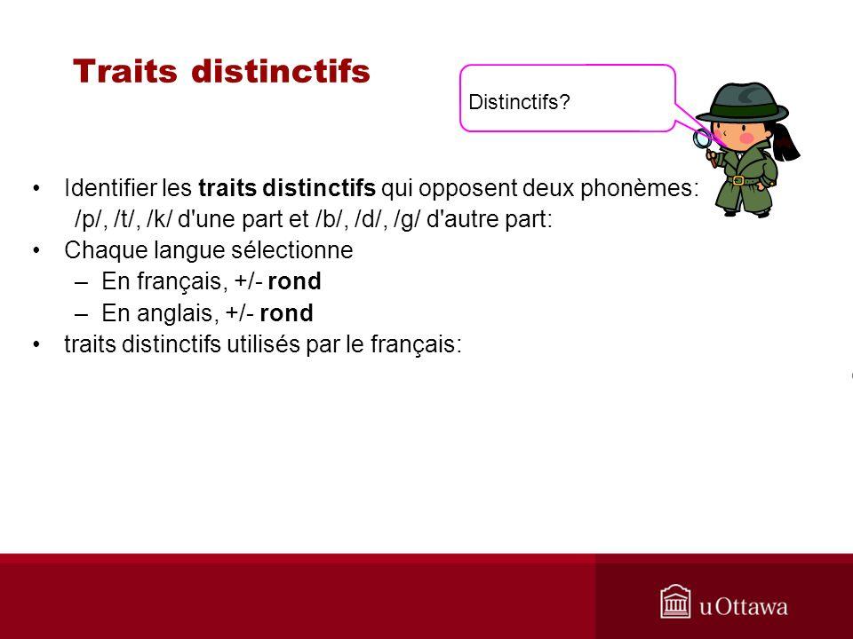 Traits distinctifs Identifier les traits distinctifs qui opposent deux phonèmes: /p/, /t/, /k/ d une part et /b/, /d/, /g/ d autre part: Chaque langue sélectionne –En français, +/- rond –En anglais, +/- rond traits distinctifs utilisés par le français: Distinctifs?