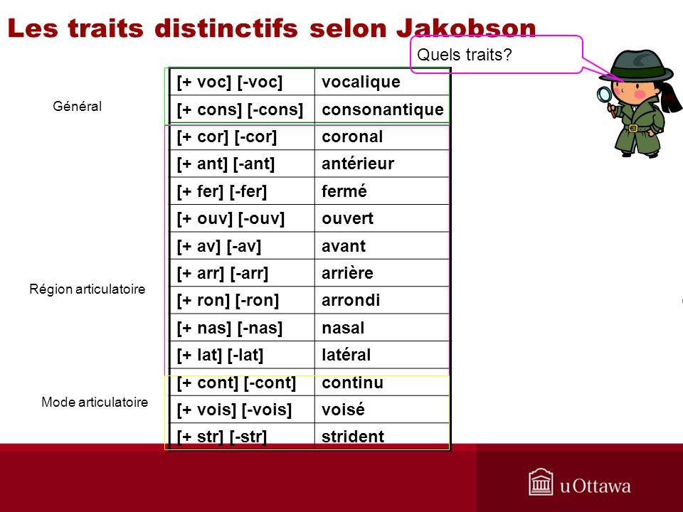 Les traits distinctifs selon Jakobson [+ voc] [-voc]vocalique [+ cons] [-cons]consonantique [+ cor] [-cor]coronal [+ ant] [-ant]antérieur [+ fer] [-fer]fermé [+ ouv] [-ouv]ouvert [+ av] [-av]avant [+ arr] [-arr]arrière [+ ron] [-ron]arrondi [+ nas] [-nas]nasal [+ lat] [-lat]latéral [+ cont] [-cont]continu [+ vois] [-vois]voisé [+ str] [-str]strident Général Région articulatoire Mode articulatoire Quels traits?