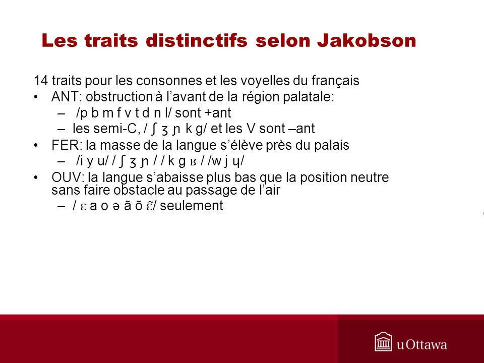 14 traits pour les consonnes et les voyelles du français ANT: obstruction à lavant de la région palatale: – /p b m f v t d n l/ sont +ant –les semi-C, / ʃ ʒ ɲ k g/ et les V sont –ant FER: la masse de la langue sélève près du palais – /i y u/ / ʃ ʒ ɲ / / k g ʁ / /w j ɥ / OUV: la langue sabaisse plus bas que la position neutre sans faire obstacle au passage de lair –/ ɛ a o ə ã õ ɛ͂ / seulement Les traits distinctifs selon Jakobson