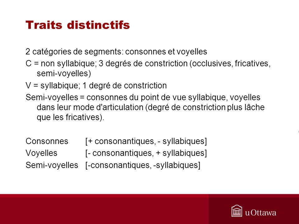 Traits distinctifs 2 catégories de segments: consonnes et voyelles C = non syllabique; 3 degrés de constriction (occlusives, fricatives, semi-voyelles) V = syllabique; 1 degré de constriction Semi-voyelles = consonnes du point de vue syllabique, voyelles dans leur mode d articulation (degré de constriction plus lâche que les fricatives).