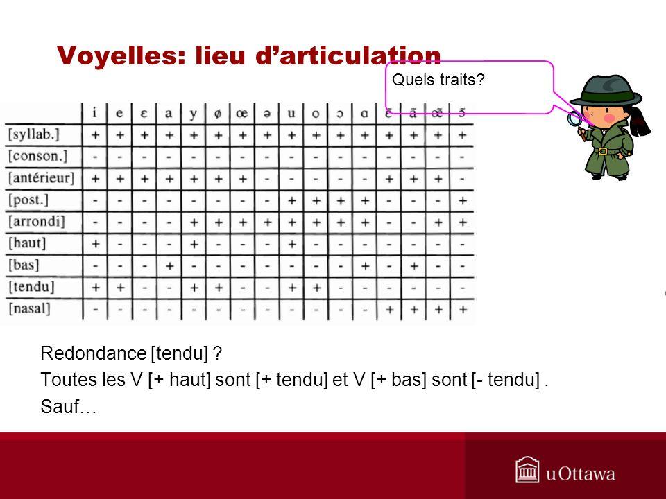 Voyelles: lieu darticulation Redondance [tendu] .