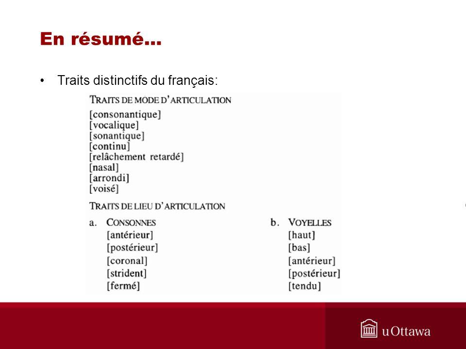 En résumé… Traits distinctifs du français: