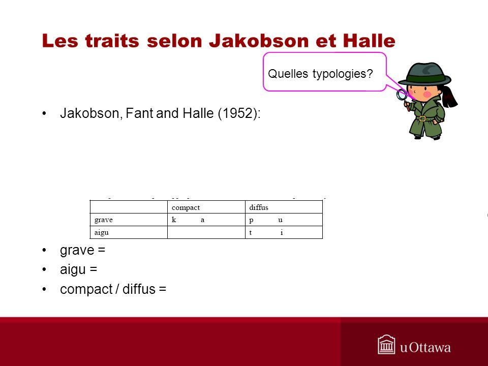 Les traits selon Jakobson et Halle Jakobson, Fant and Halle (1952): grave = aigu = compact / diffus = Quelles typologies?