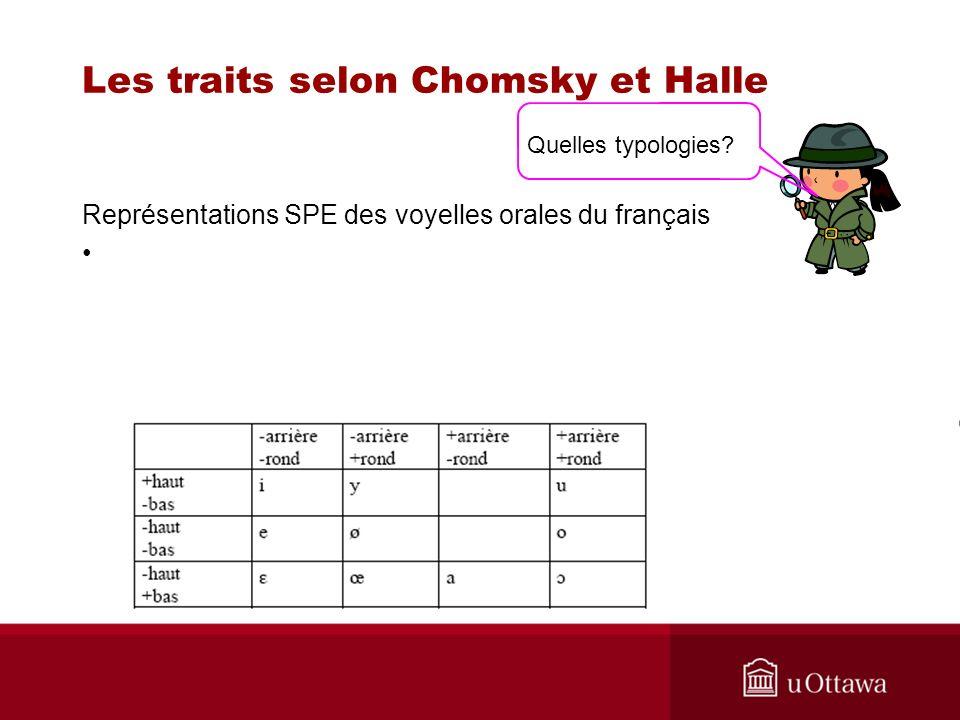 Les traits selon Chomsky et Halle Représentations SPE des voyelles orales du français Quelles typologies?