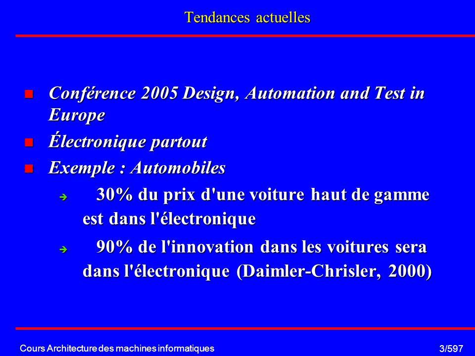 Cours Architecture des machines informatiques 3/597 Tendances actuelles Conférence 2005 Design, Automation and Test in Europe Conférence 2005 Design, Automation and Test in Europe Électronique partout Électronique partout Exemple : Automobiles Exemple : Automobiles 30% du prix d une voiture haut de gamme est dans l électronique 30% du prix d une voiture haut de gamme est dans l électronique 90% de l innovation dans les voitures sera dans l électronique (Daimler-Chrisler, 2000) 90% de l innovation dans les voitures sera dans l électronique (Daimler-Chrisler, 2000)