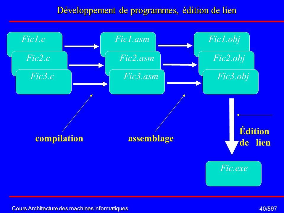 Cours Architecture des machines informatiques 40/597 Développement de programmes, édition de lien Fic1.c Fic2.c Fic3.c Fic1.asm Fic2.asm Fic3.asm Fic1.obj Fic2.obj Fic3.obj compilationassemblage Édition de lien Fic.exe