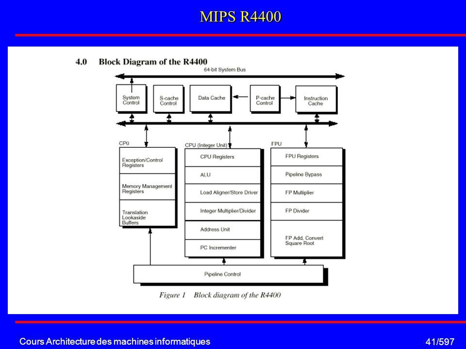 Cours Architecture des machines informatiques 41/597 MIPS R4400