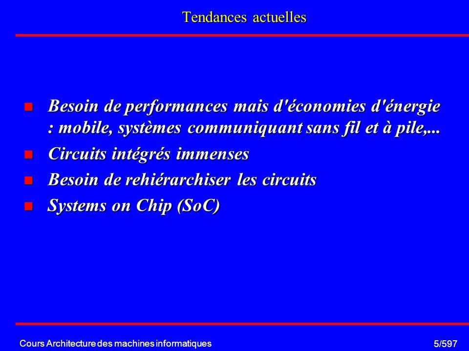 Cours Architecture des machines informatiques 5/597 Tendances actuelles Besoin de performances mais d économies d énergie : mobile, systèmes communiquant sans fil et à pile,...
