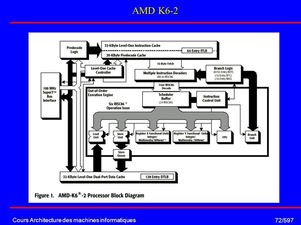 Cours Architecture des machines informatiques 72/597 AMD K6-2