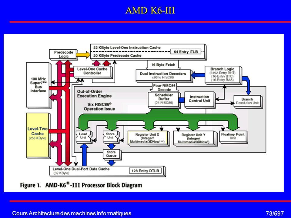 Cours Architecture des machines informatiques 73/597 AMD K6-III
