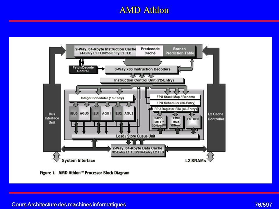 Cours Architecture des machines informatiques 76/597 AMD Athlon
