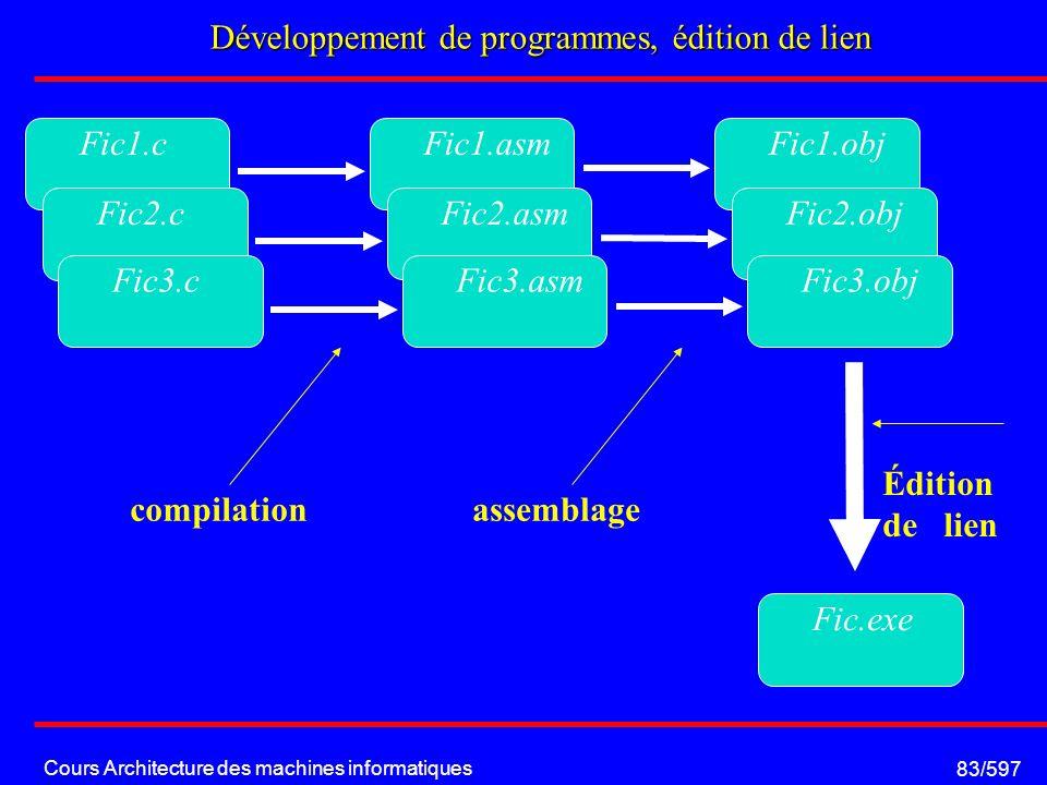 Cours Architecture des machines informatiques 83/597 Développement de programmes, édition de lien Fic1.c Fic2.c Fic3.c Fic1.asm Fic2.asm Fic3.asm Fic1.obj Fic2.obj Fic3.obj compilationassemblage Édition de lien Fic.exe