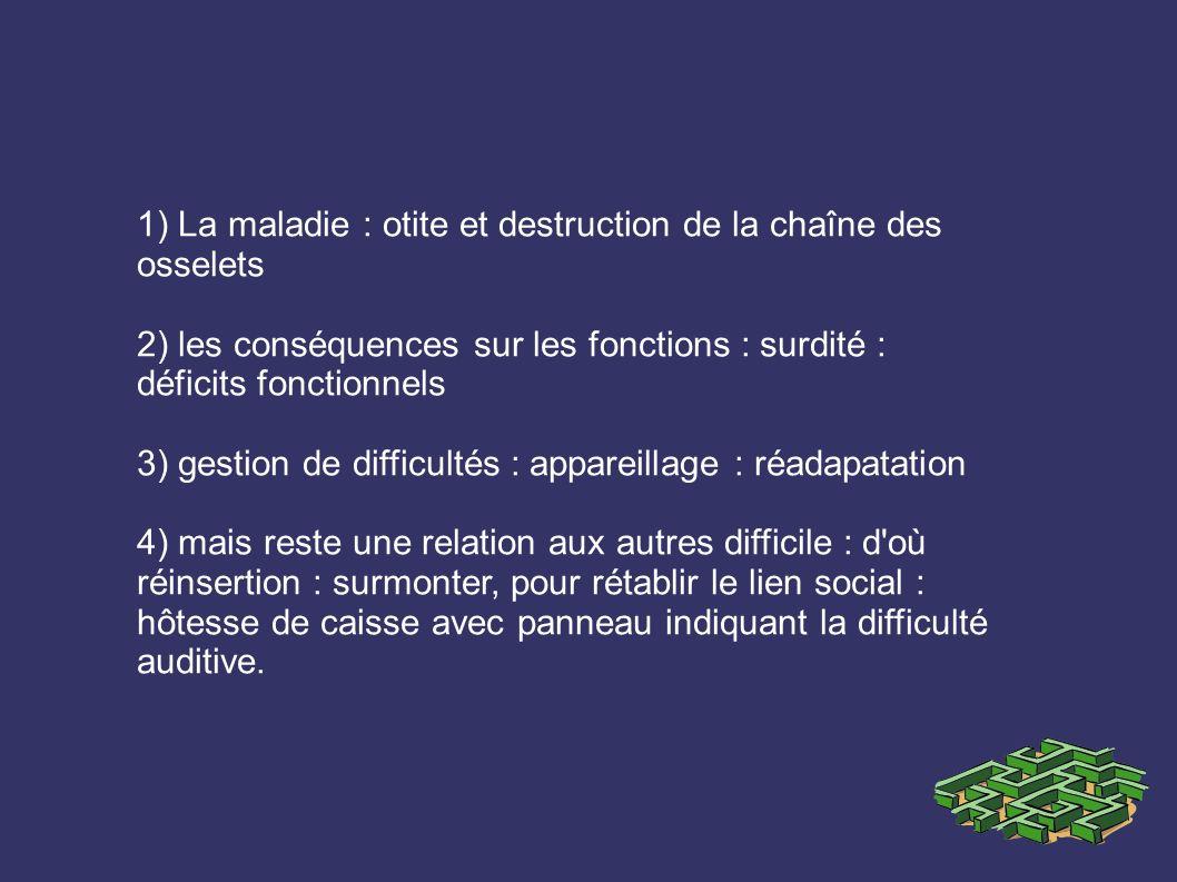 1) La maladie : otite et destruction de la chaîne des osselets 2) les conséquences sur les fonctions : surdité : déficits fonctionnels 3) gestion de d