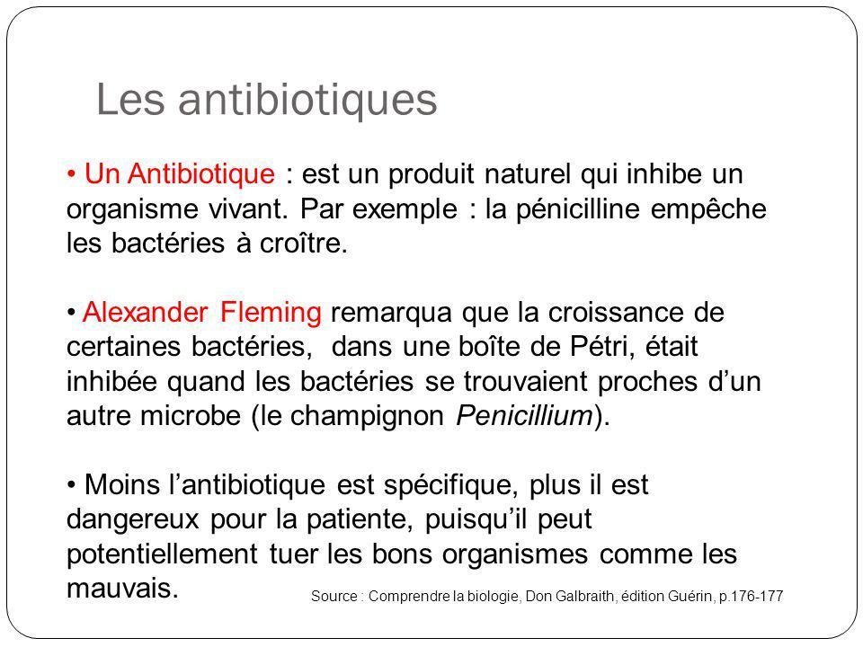 Les antibiotiques Un Antibiotique : est un produit naturel qui inhibe un organisme vivant. Par exemple : la pénicilline empêche les bactéries à croîtr