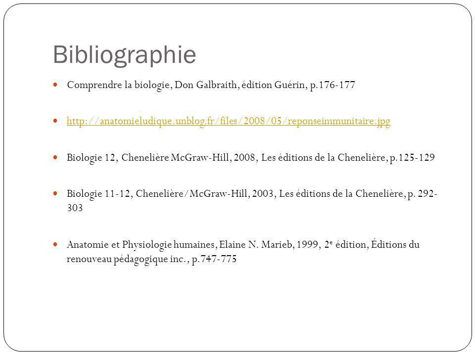 Bibliographie Comprendre la biologie, Don Galbraith, édition Guérin, p.176-177 http://anatomieludique.unblog.fr/files/2008/05/reponseimmunitaire.jpg B
