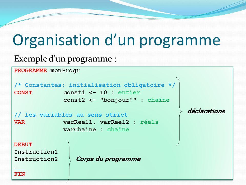 Organisation dun programme PROGRAMME monProgr /* Constantes: initialisation obligatoire */ CONSTconst1 <- 10 : entier const2 <-