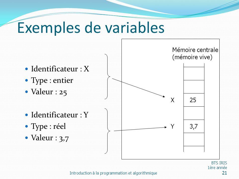 Exemples de variables Identificateur : X Type : entier Valeur : 25 Identificateur : Y Type : réel Valeur : 3,7 Introduction à la programmation et algo