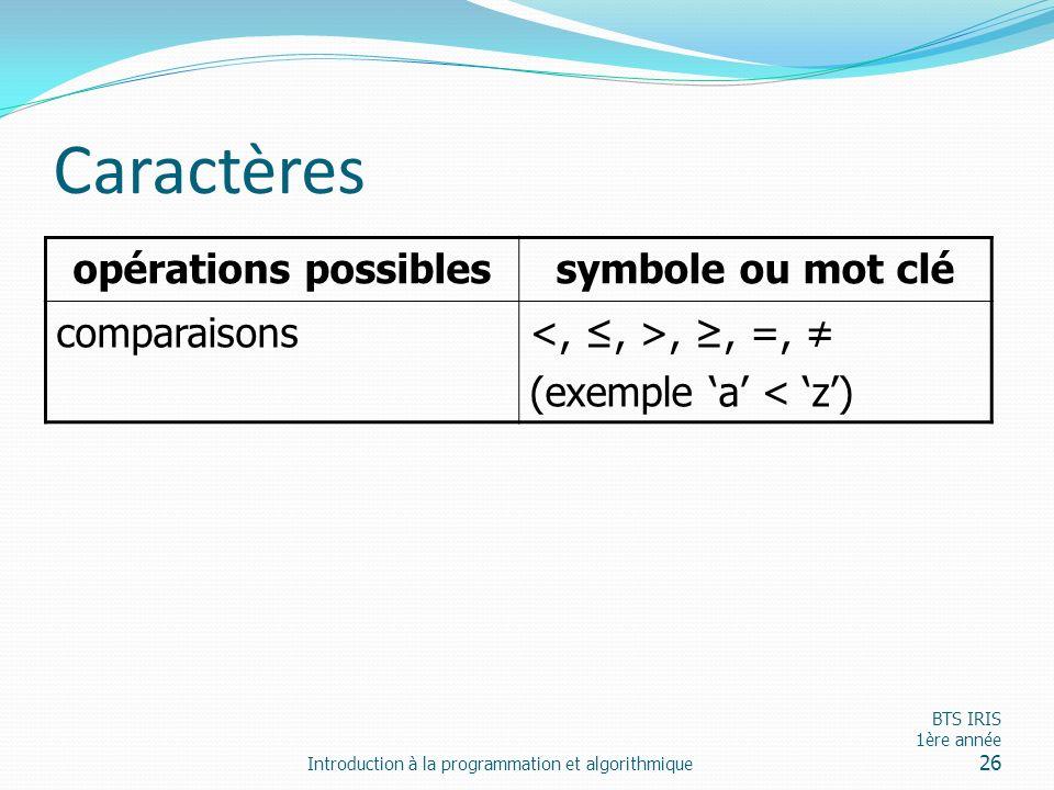 Caractères Introduction à la programmation et algorithmique BTS IRIS 1ère année 26 opérations possiblessymbole ou mot clé comparaisons,, =, (exemple a