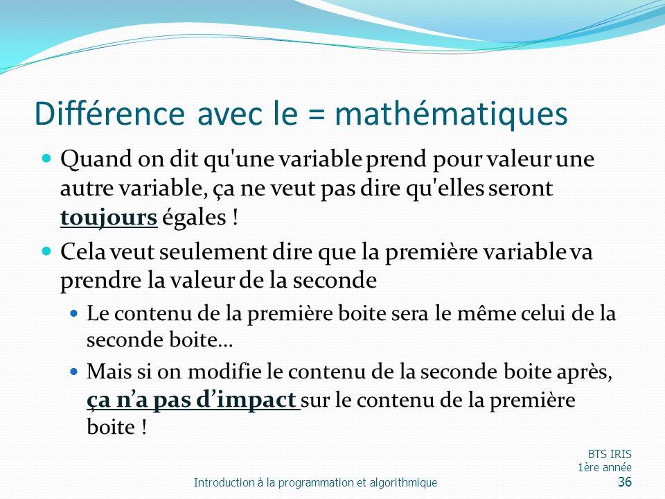 Différence avec le = mathématiques Quand on dit qu'une variable prend pour valeur une autre variable, ça ne veut pas dire qu'elles seront toujours éga