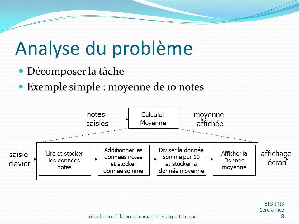 Analyse du problème Décomposer la tâche Exemple simple : moyenne de 10 notes Introduction à la programmation et algorithmique BTS IRIS 1ère année 8 Ca