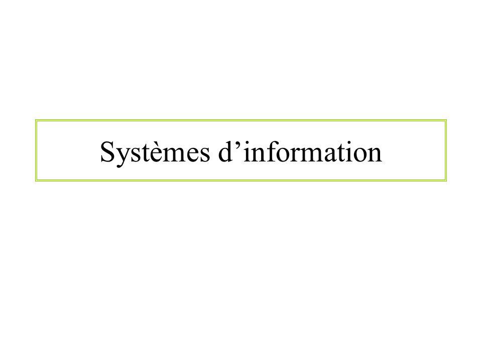Objectif du cours Introduire les Systèmes dInformation, composante essentielle des entreprises Présenter un panorama des différents SI –Les SI transversaux à lorganisation Datawarehouse ERP –Les SI fonctionnels Le CRM Le Supply Chain Management
