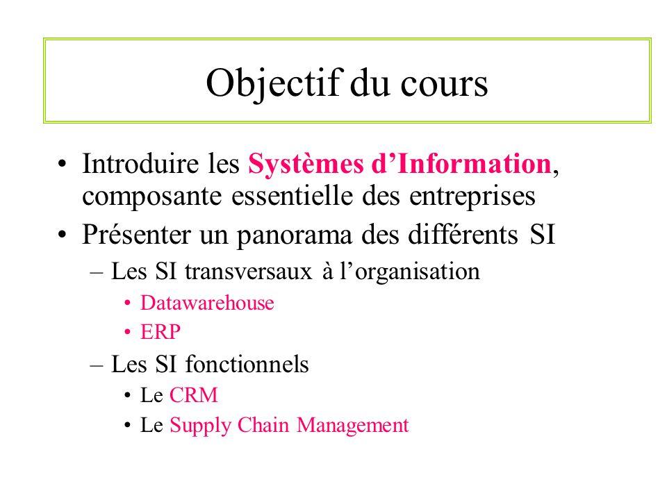 Objectif du cours Introduire les Systèmes dInformation, composante essentielle des entreprises Présenter un panorama des différents SI –Les SI transve
