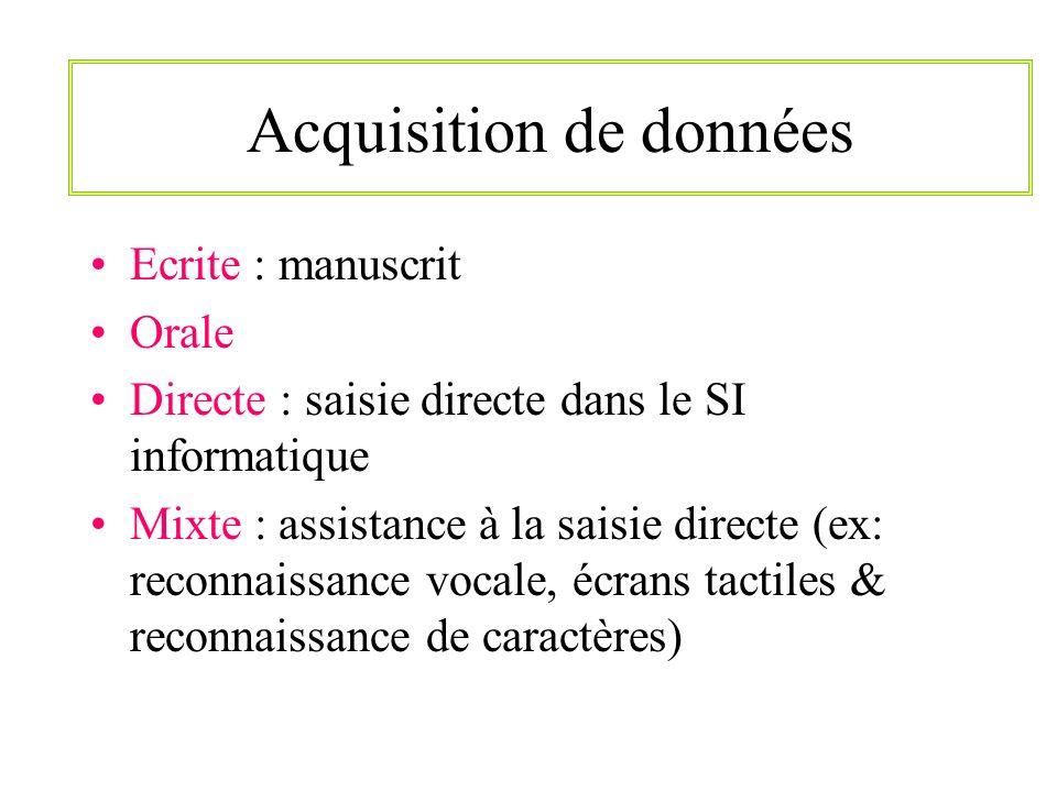 Acquisition de données Ecrite : manuscrit Orale Directe : saisie directe dans le SI informatique Mixte : assistance à la saisie directe (ex: reconnais