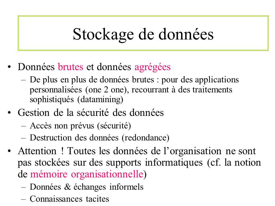 Stockage de données Données brutes et données agrégées –De plus en plus de données brutes : pour des applications personnalisées (one 2 one), recourra