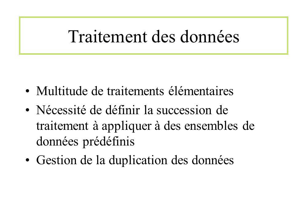 Traitement des données Multitude de traitements élémentaires Nécessité de définir la succession de traitement à appliquer à des ensembles de données p