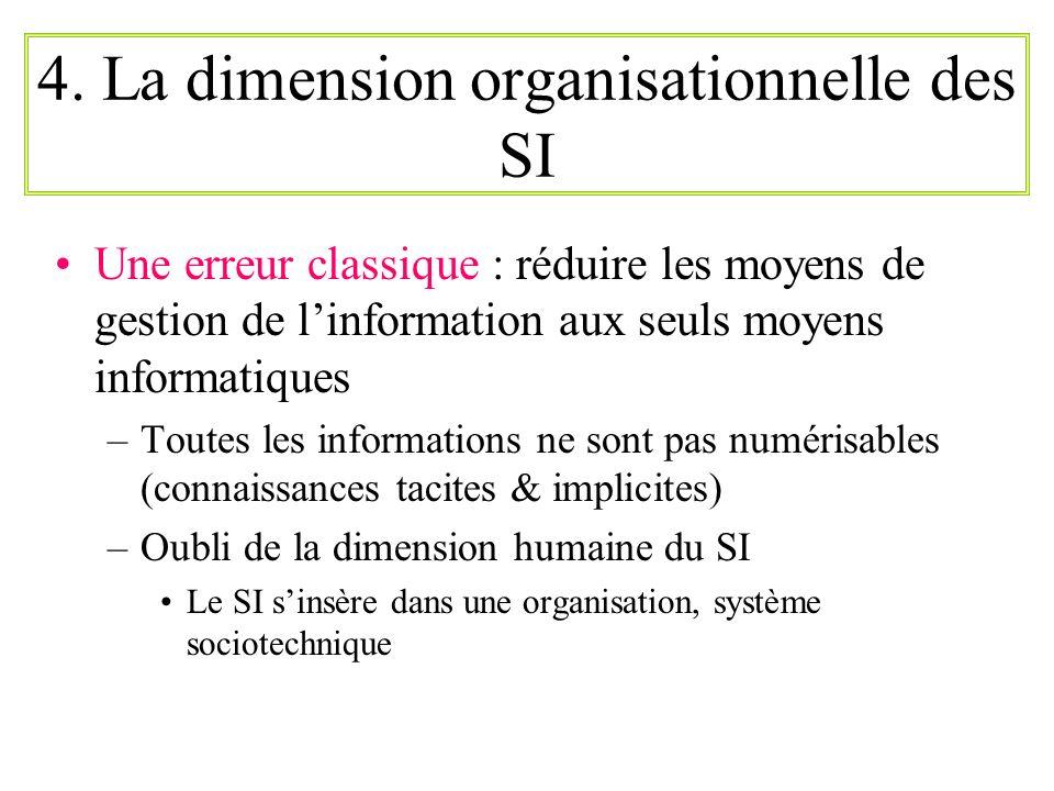 4. La dimension organisationnelle des SI Une erreur classique : réduire les moyens de gestion de linformation aux seuls moyens informatiques –Toutes l