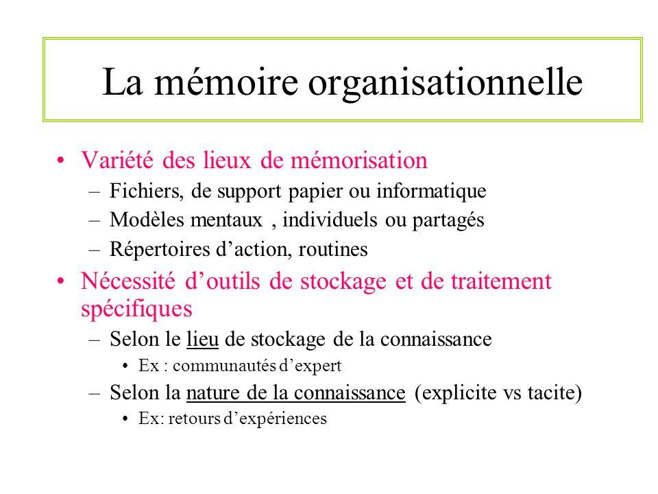 La mémoire organisationnelle Variété des lieux de mémorisation –Fichiers, de support papier ou informatique –Modèles mentaux, individuels ou partagés