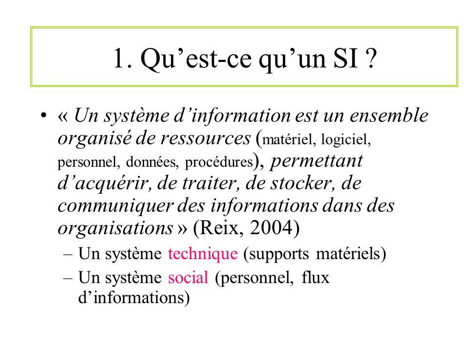 1. Quest-ce quun SI ? « Un système dinformation est un ensemble organisé de ressources ( matériel, logiciel, personnel, données, procédures ), permett