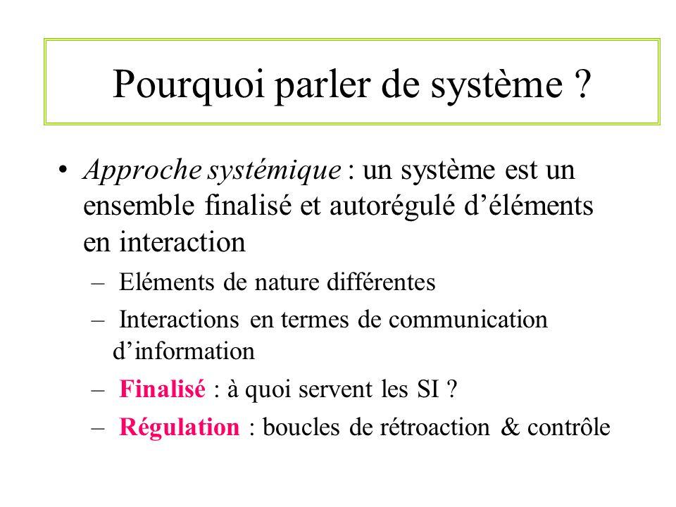 Pourquoi parler de système ? Approche systémique : un système est un ensemble finalisé et autorégulé déléments en interaction – Eléments de nature dif