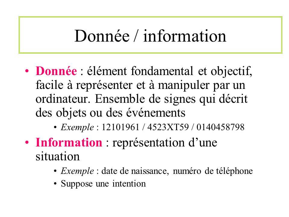 Donnée / information Donnée : élément fondamental et objectif, facile à représenter et à manipuler par un ordinateur. Ensemble de signes qui décrit de