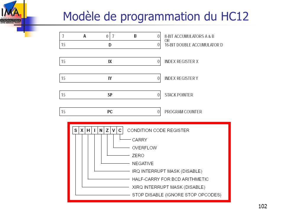 102 Modèle de programmation du HC12