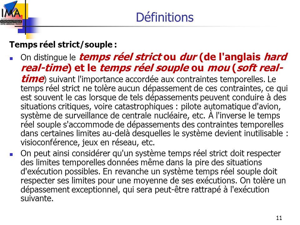 11 Définitions Temps réel strict/souple : On distingue le temps réel strict ou dur (de l'anglais hard real-time) et le temps réel souple ou mou (soft