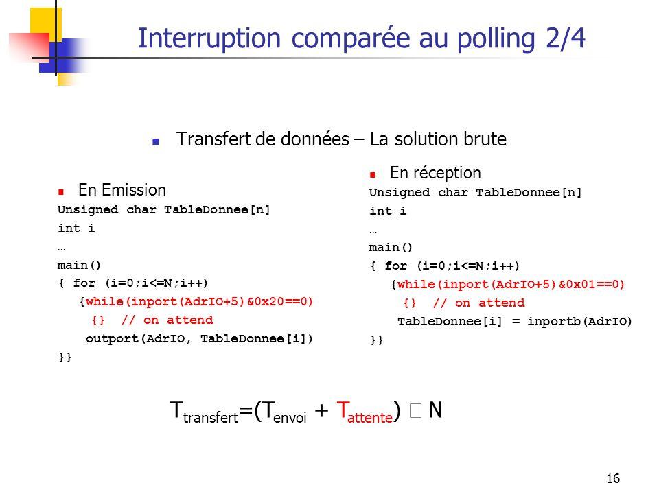 16 Interruption comparée au polling 2/4 Transfert de données – La solution brute En Emission Unsigned char TableDonnee[n] int i … main() { for (i=0;i<