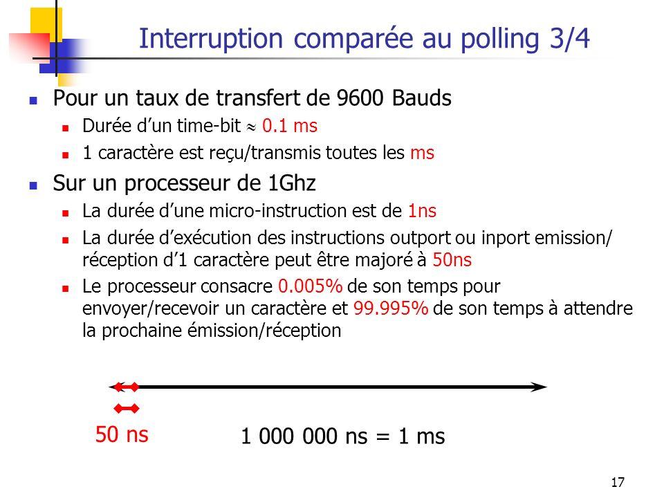 17 Interruption comparée au polling 3/4 Pour un taux de transfert de 9600 Bauds Durée dun time-bit 0.1 ms 1 caractère est reçu/transmis toutes les ms