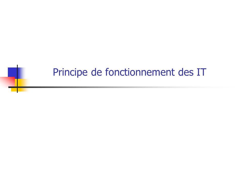Principe de fonctionnement des IT