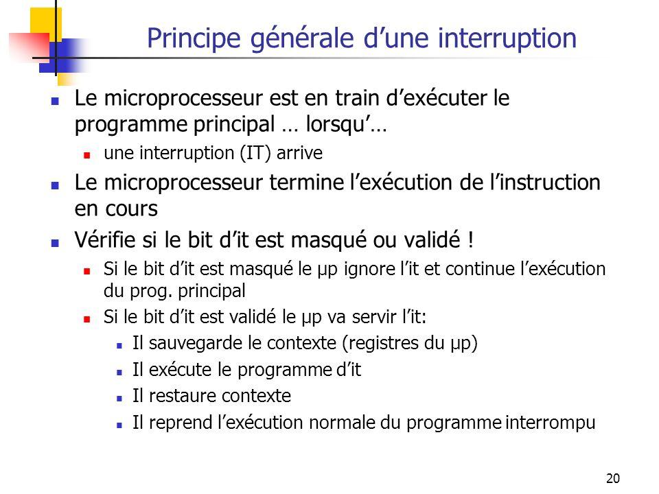 20 Principe générale dune interruption Le microprocesseur est en train dexécuter le programme principal … lorsqu… une interruption (IT) arrive Le micr