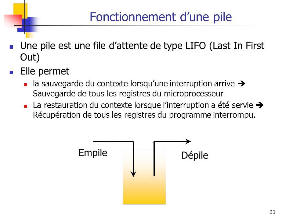 21 Fonctionnement dune pile Une pile est une file dattente de type LIFO (Last In First Out) Elle permet la sauvegarde du contexte lorsquune interrupti