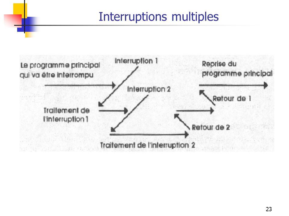 23 Interruptions multiples