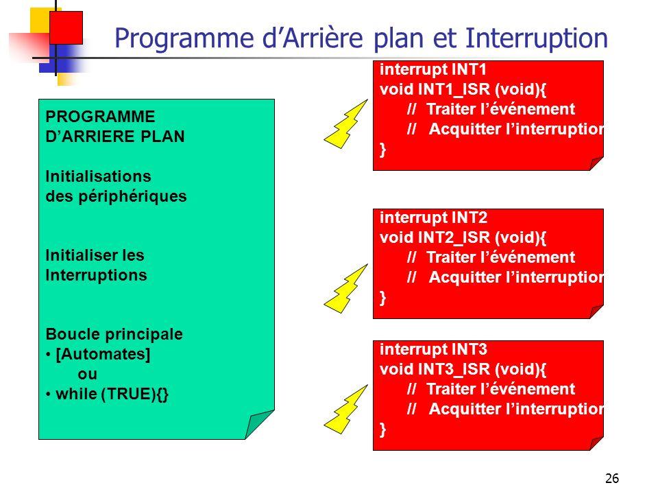 26 Programme dArrière plan et Interruption PROGRAMME DARRIERE PLAN Initialisations des périphériques Initialiser les Interruptions Boucle principale [