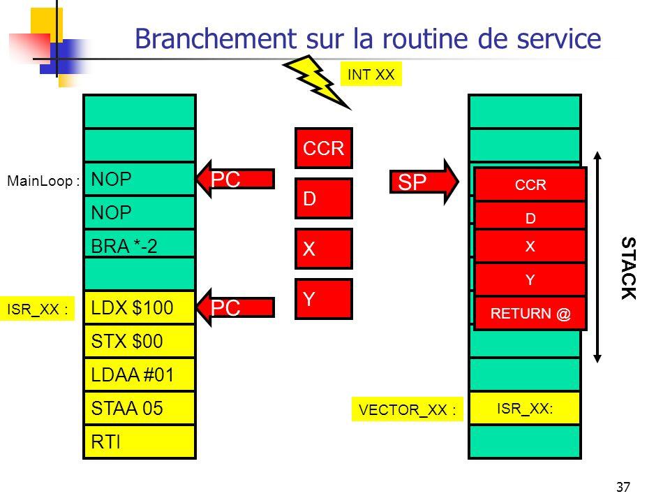 37 Branchement sur la routine de service NOP BRA *-2 STAA 05 RTI LDAA $100 STAA $00 LDAA #01 ISR_XX :VECTOR_XX : ISR_XX : CCR D X Y RETURN @ Y CCR D X