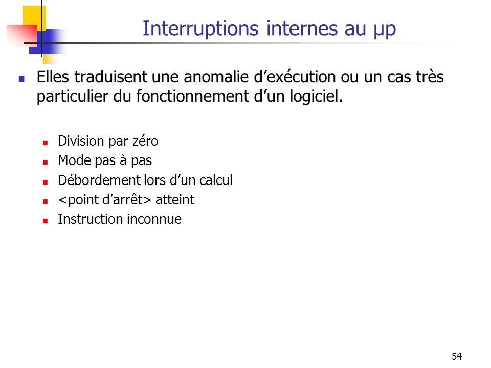 54 Interruptions internes au µp Elles traduisent une anomalie dexécution ou un cas très particulier du fonctionnement dun logiciel. Division par zéro