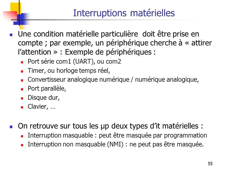 55 Interruptions matérielles Une condition matérielle particulière doit être prise en compte ; par exemple, un périphérique cherche à « attirer latten